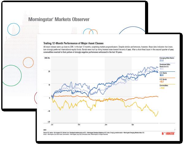 Morningstar Data | Morningstar